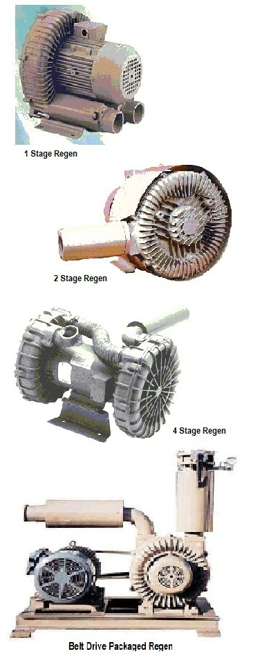 Regenerative blowers - http://www.facebook.com/BlowerFans